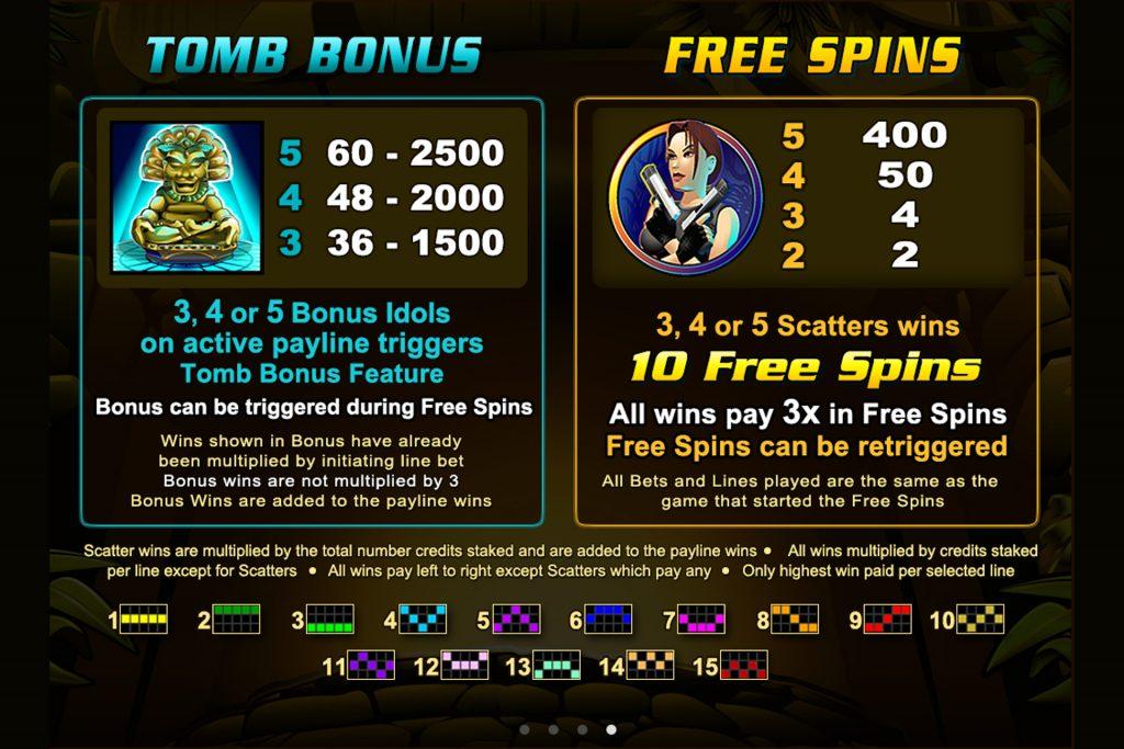 Tomb Raider Free spins en bonus uitgelegd
