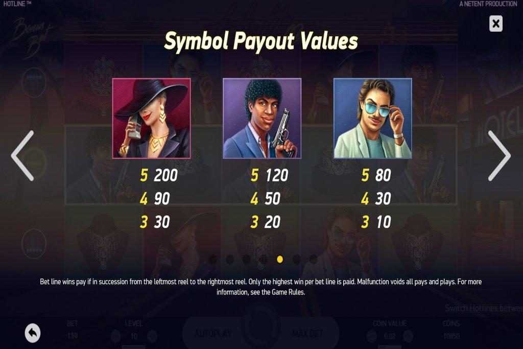Hotline Karakter Uitbetalingen