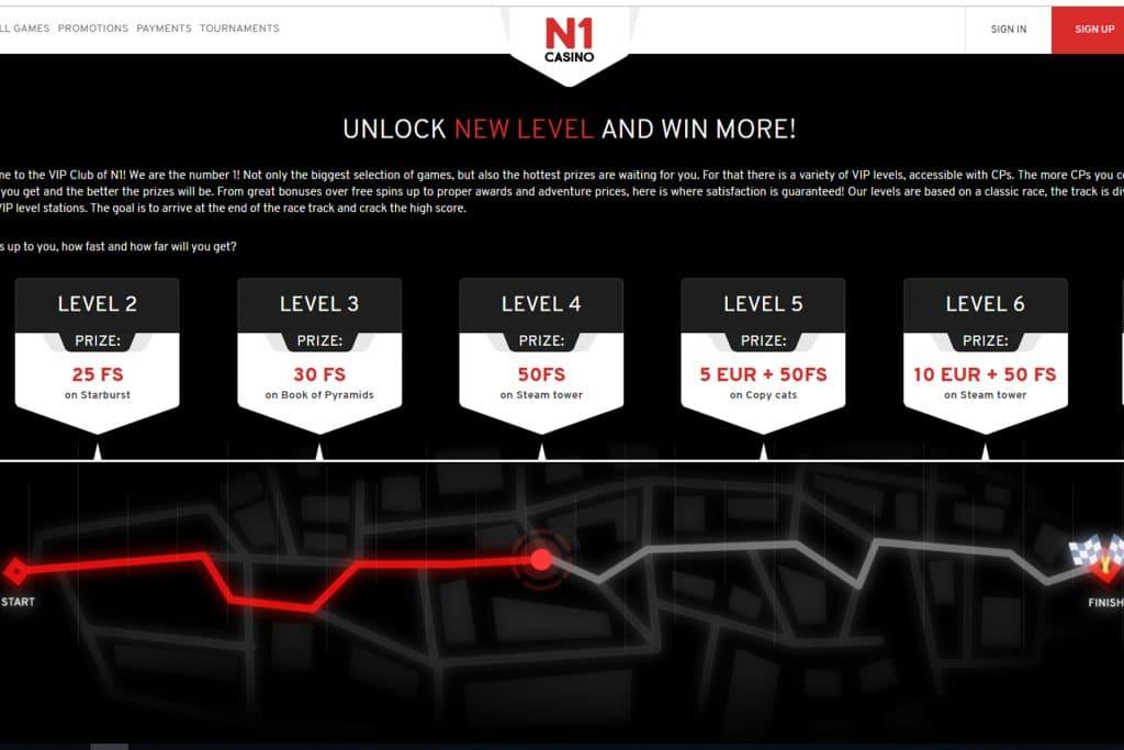 N1 Casino VIP