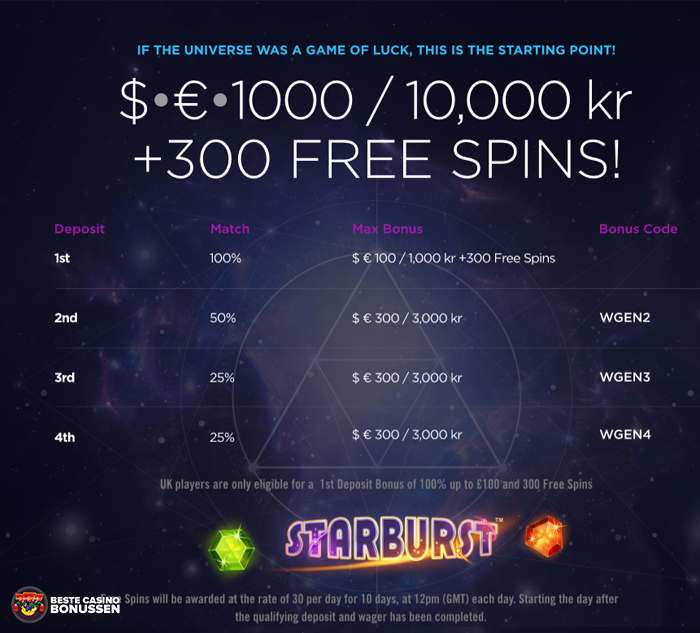 genesis casino online