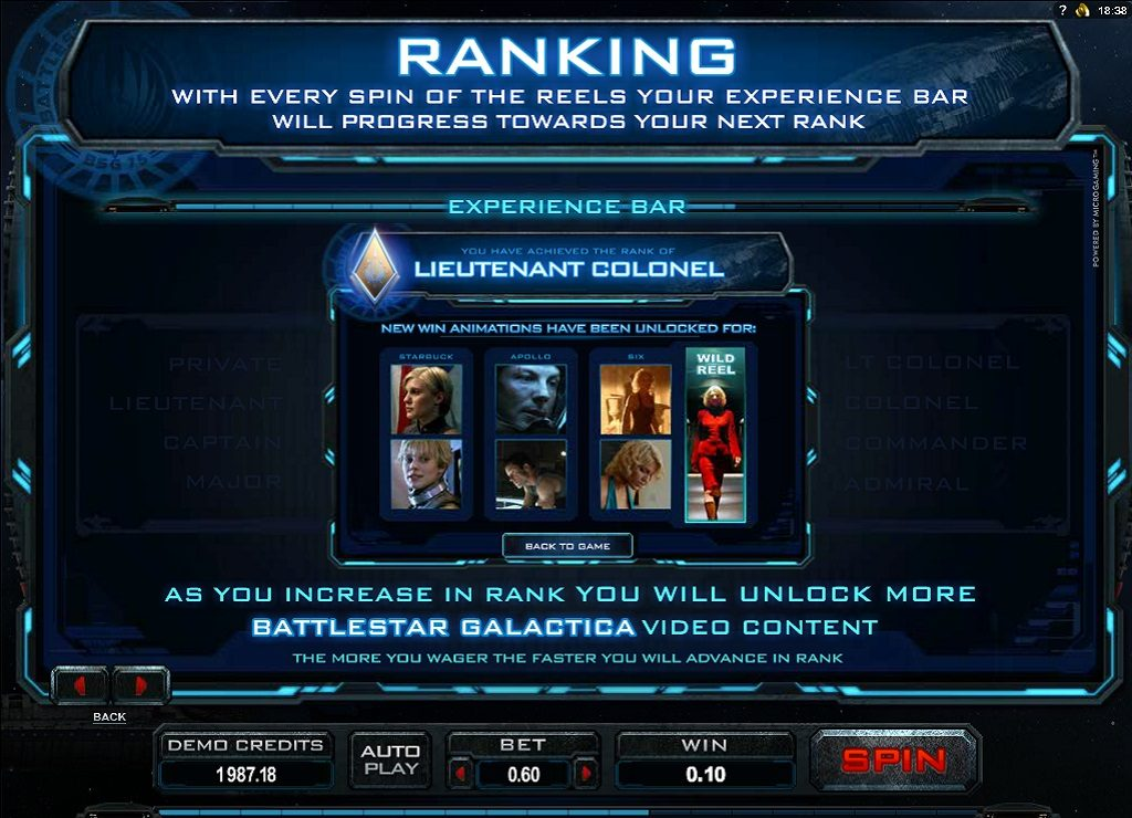 Rankings Battlestar Galactica