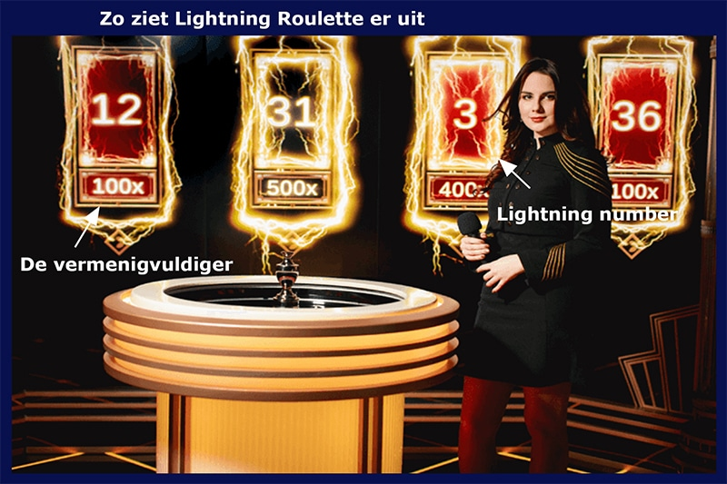 Lightning Roulette Decor