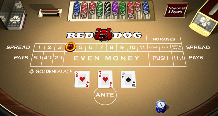 Strategie voor Red Dog
