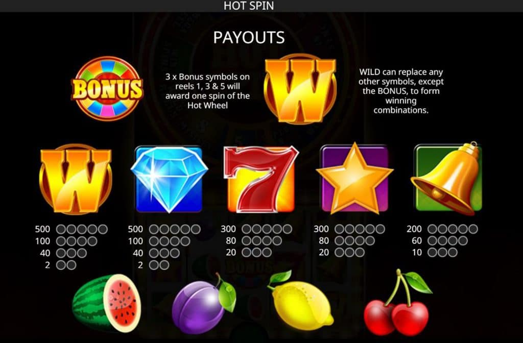 Hot Spin Payouts