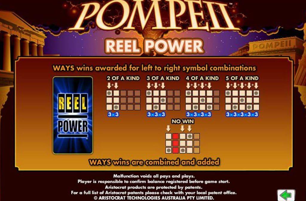 De winnende combinaties bij Pompeii