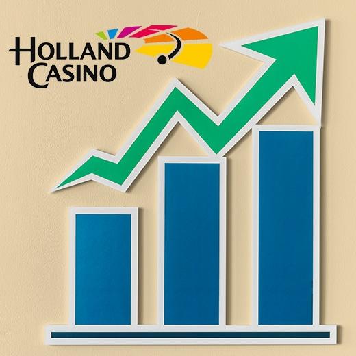Groei Holland Casino 2019
