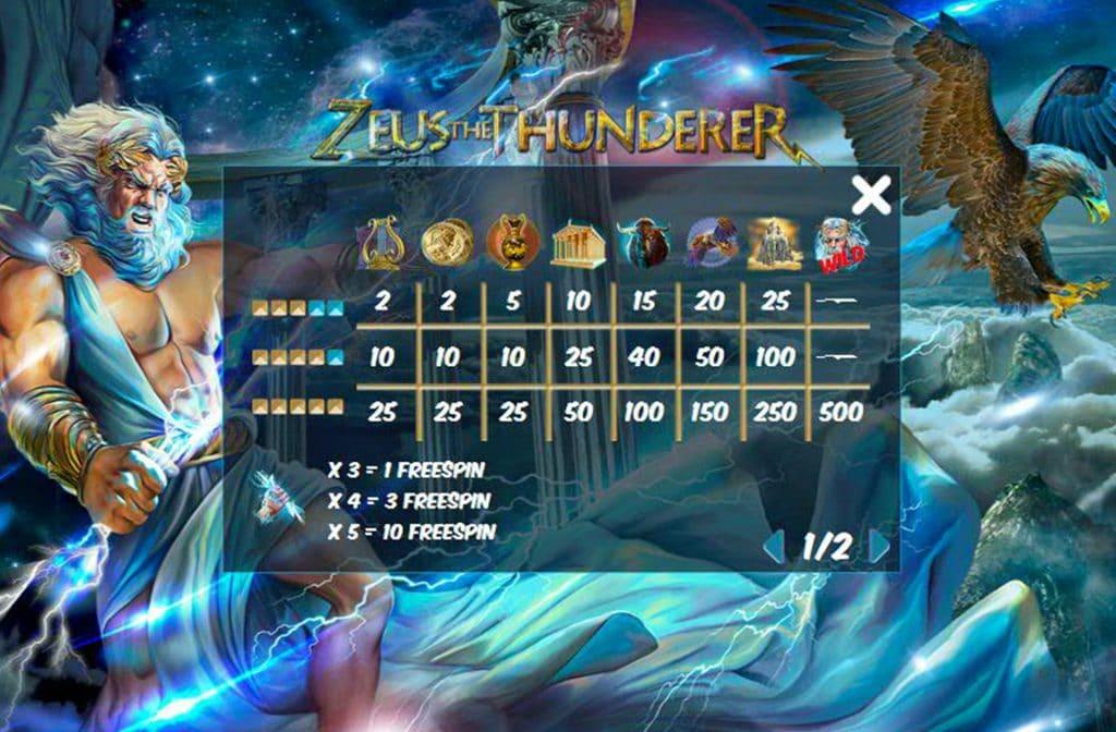 Er is een uitstekende Free Spins bonus bij Zeus the Thunderer II