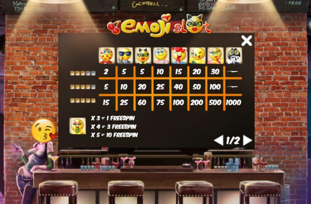 Emoji Slot heeft ook een Free Spins Bonus
