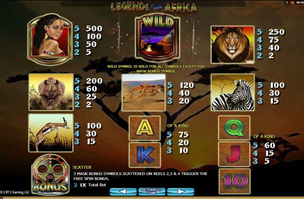 De prijzentabel van Legends of Africa