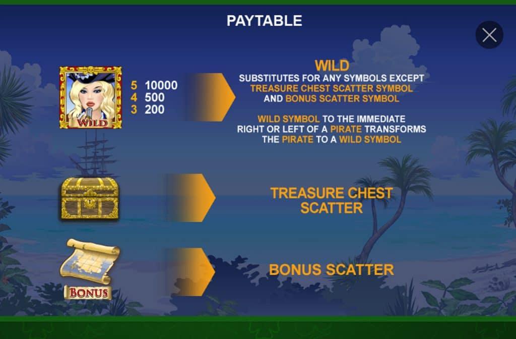 Diversen bonussen zorgen voor mooie uitbetalingen