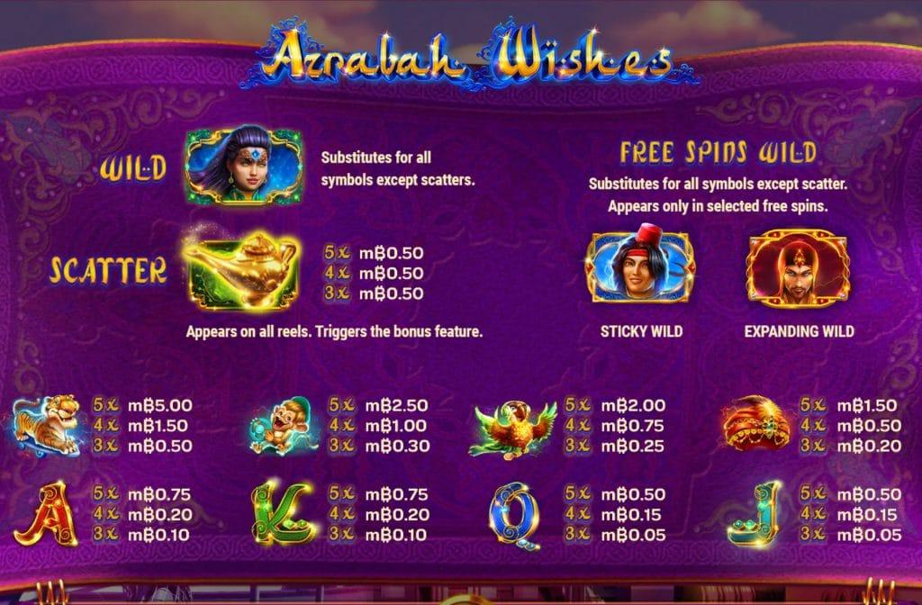 In de uitbetalingstabel van Azrabah Wishes zie je wat de betreffende symbolen waard zijn