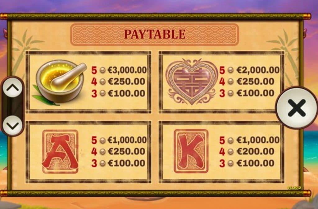 In de uitbetalingstabel kun je zien wat de betreffende symbolen waard zijn