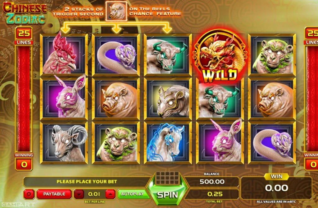 De Wild bij Chinese Zodiac is een draak