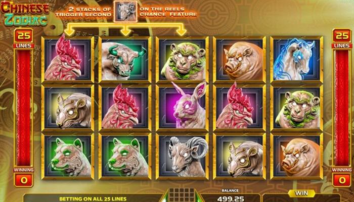 Chinese Zodiac Gameplay