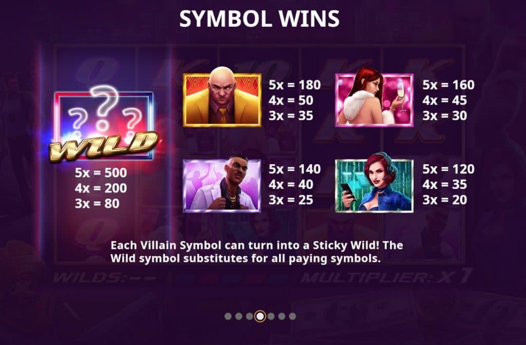 Wat de betreffende symbolen waard zijn zie je in de uitbetalingstabel