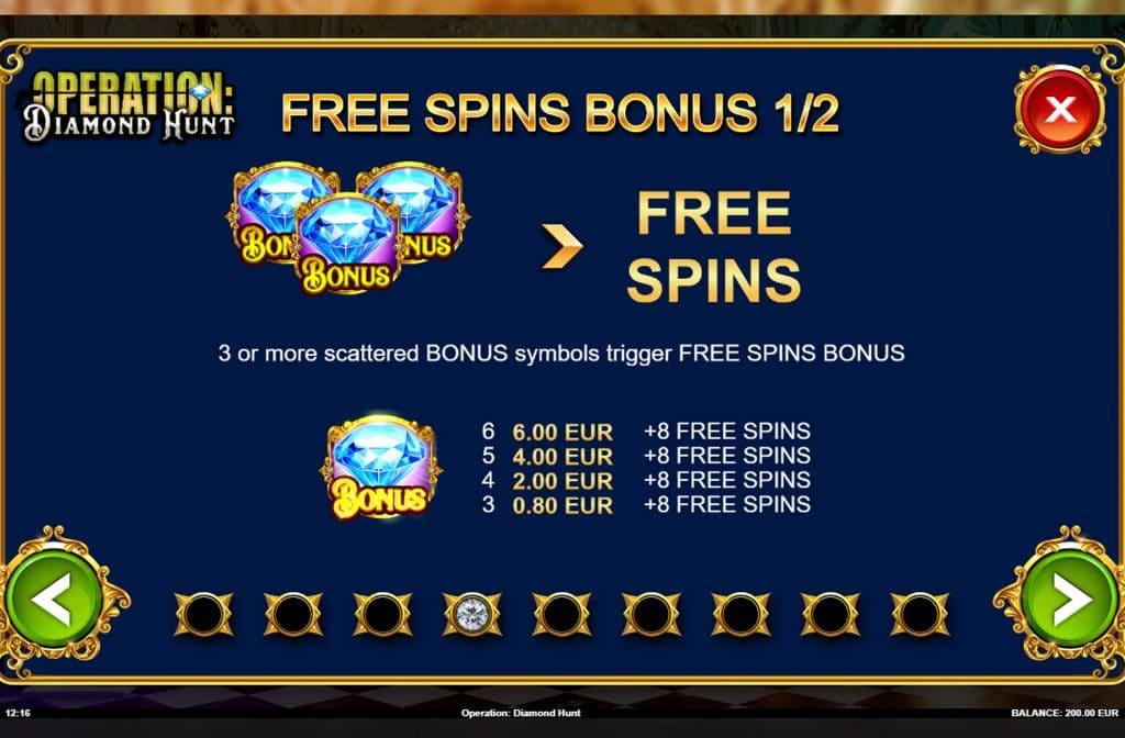 De Free Spins Bonus laat jou de rollen gratis draaien