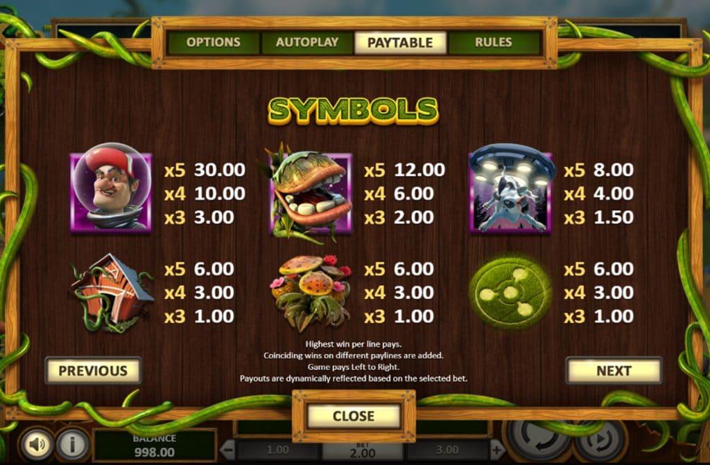 Neem een kijkje in de uitbetalingstabel om te zien wat de betreffende symbolen waard zijn