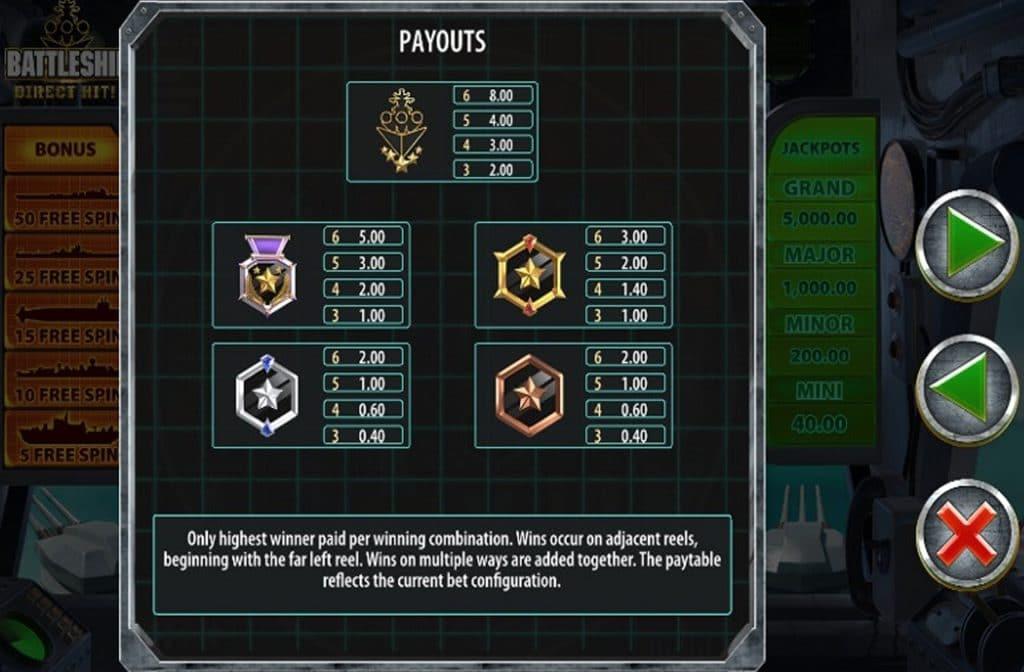 Neem eens een kijkje in de prijzentabel om te zien wat de betreffende symbolen op kunnen leveren