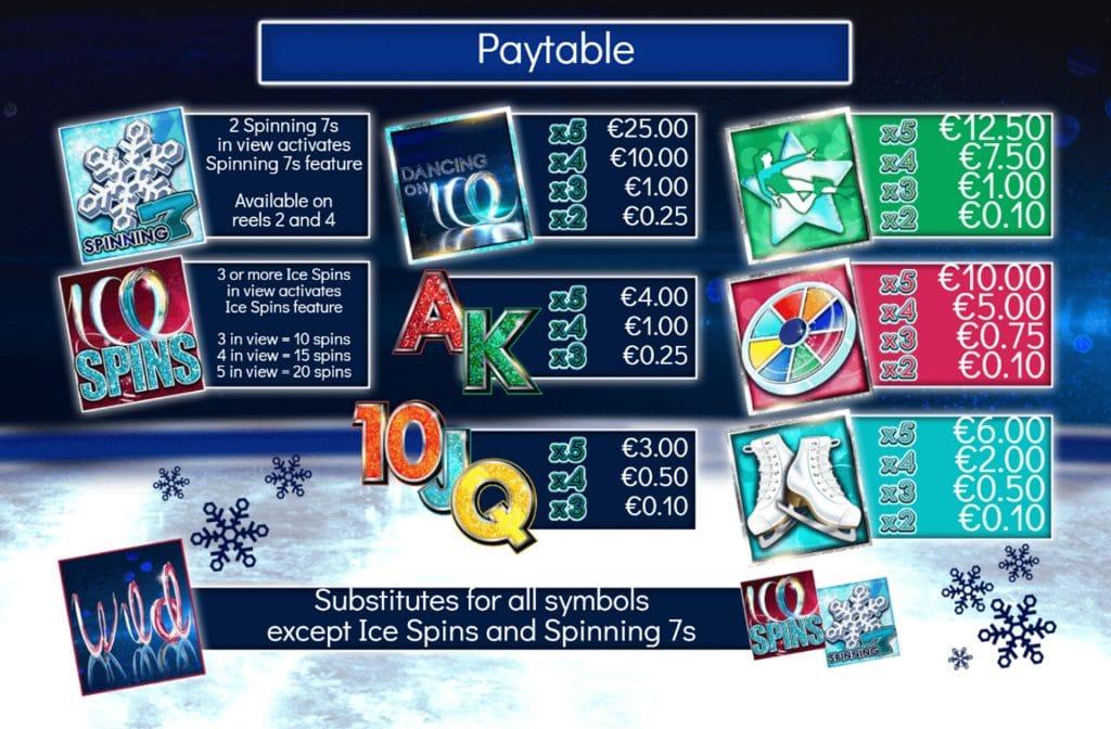 Neem eens een kijkje in de uitbetalingstabel om te zien wat de betreffende symbolen waard zijn