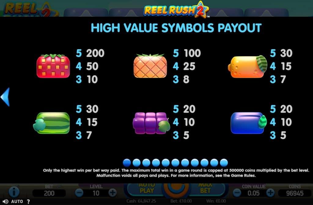 Zie in de prijzentabel wat de fruitsymbolen waard zijn