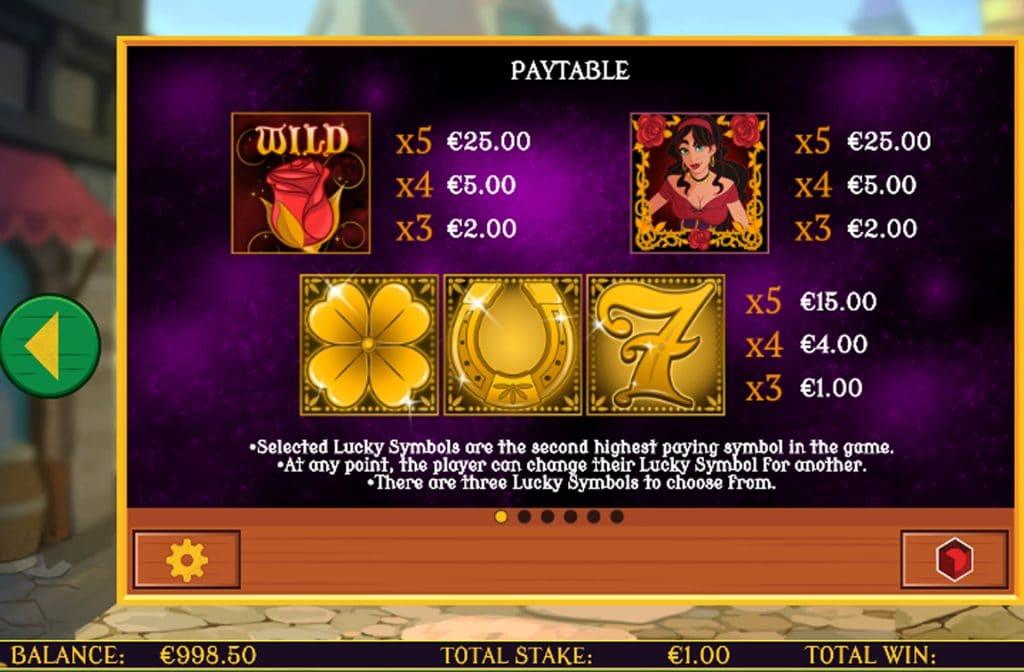 Wat de verschillende symbolen waard zijn kun je terugvinden in de uitbetalingstabel