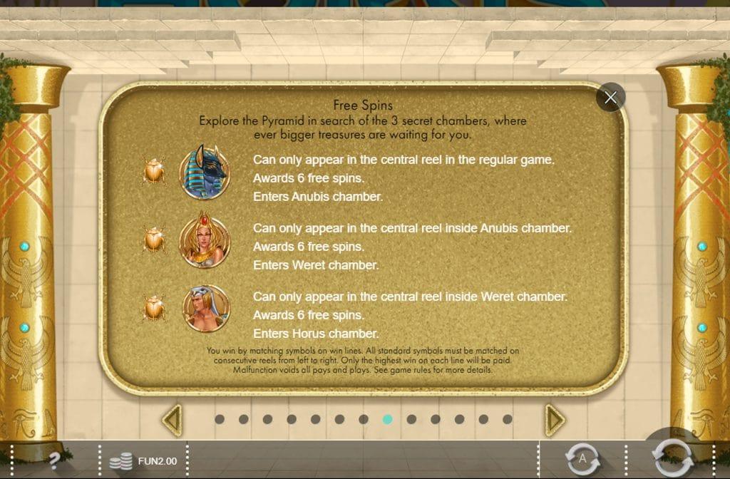 Met de free spins in Treasure of Horus maak je kans om met 3 andere bonussen te gaan spelen