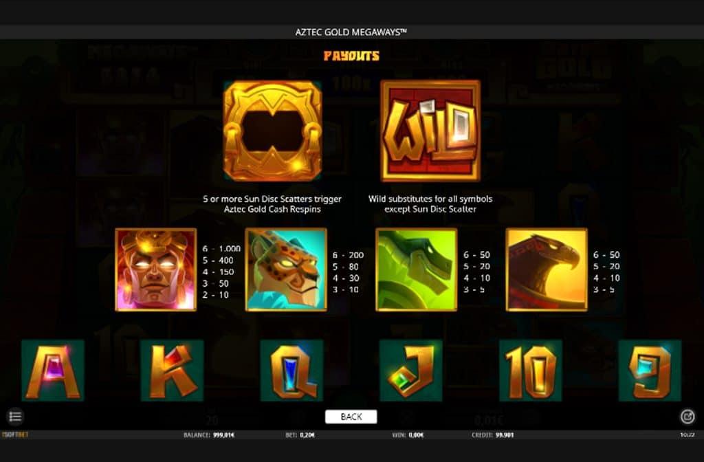 Scatters en Wild symbolen zorgen naast de 117.649 winmanieren voor mooie geldprijzen