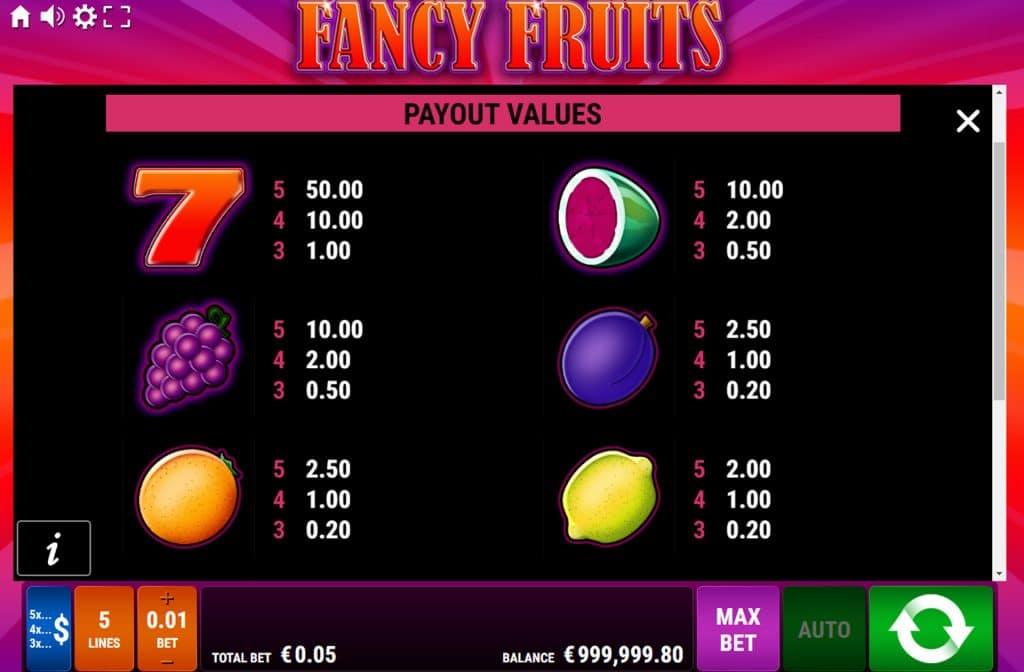 In de uitbetalingstabel van Fancy Fruits zie je wat de betreffende fruitsymbolen waard zijn