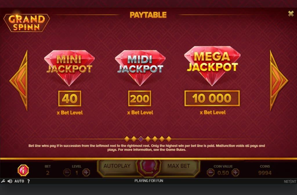 De Grand Spinn gokkast van spelprovider NenEnt heeft maar liefst 3 jackpots