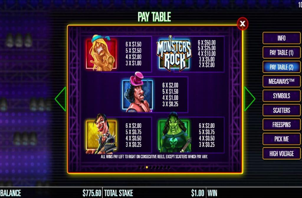 Neem eens een kijkje in de uitbetalingstabel om te zien wat de rockende symbolen waard zijn