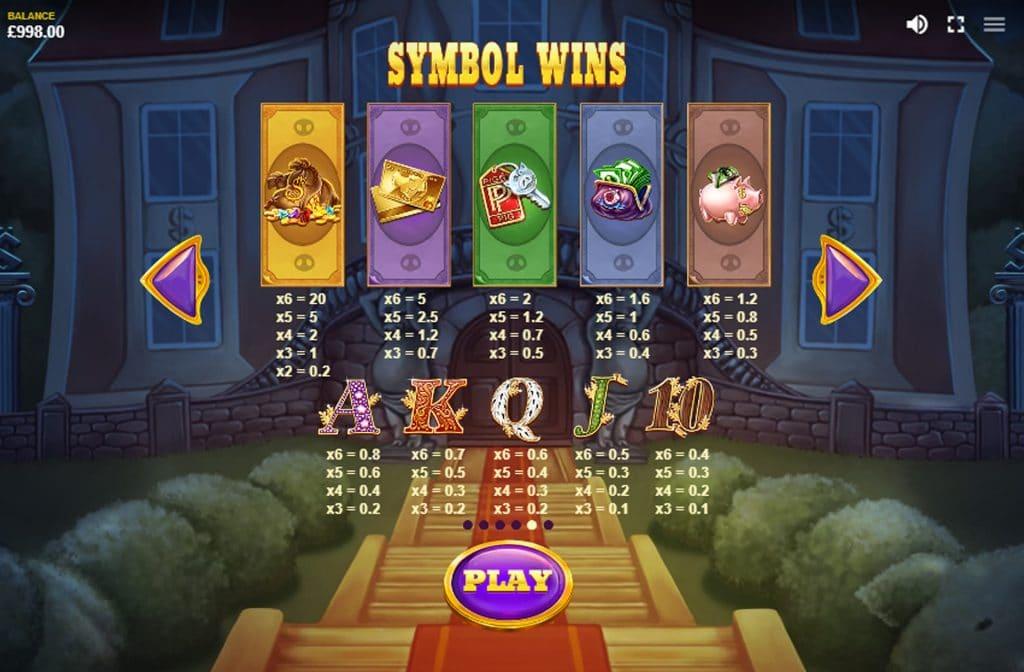Neem eens een kijkje in de uitbetalingstabel om te zien wat de kleurrijke symbolen waard zijn