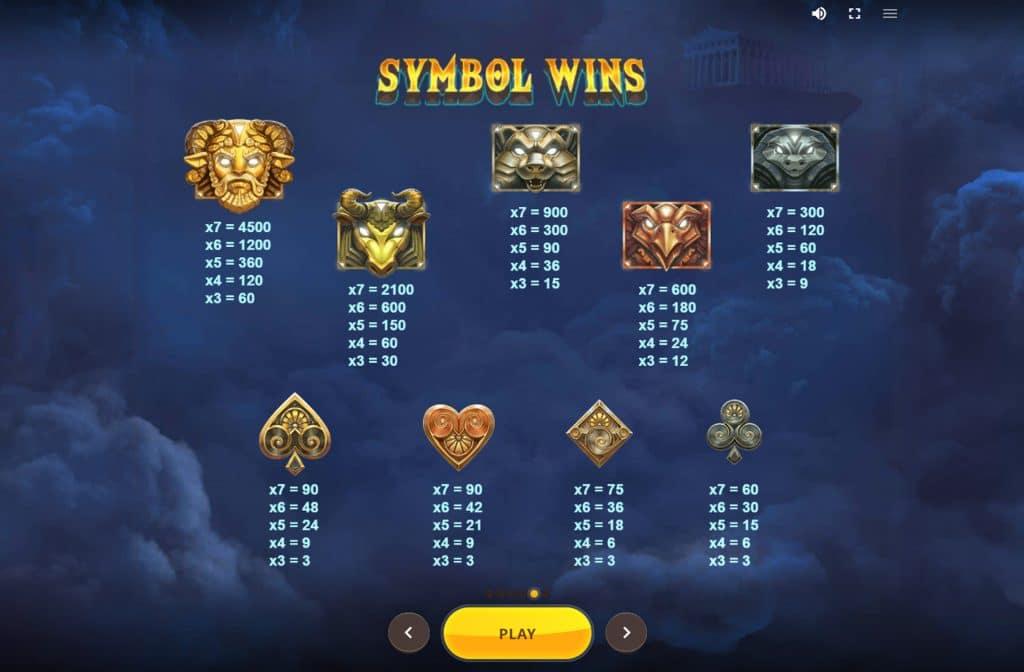 Neem eens een kijkje in de kleurrijke prijzentabel om te zien wat de betreffende symbolen waard zijn