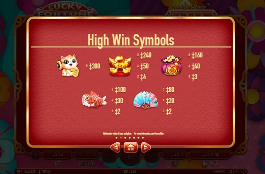 In de uitbetalingstabel zie je wat de High Win Symbols waard zijn