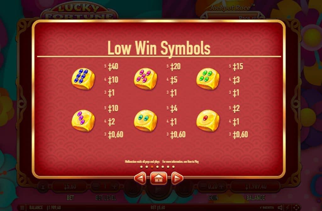 Spelprovider Habanero heeft ook de Low Win Symbols uitgewerkt in de prijzentabel