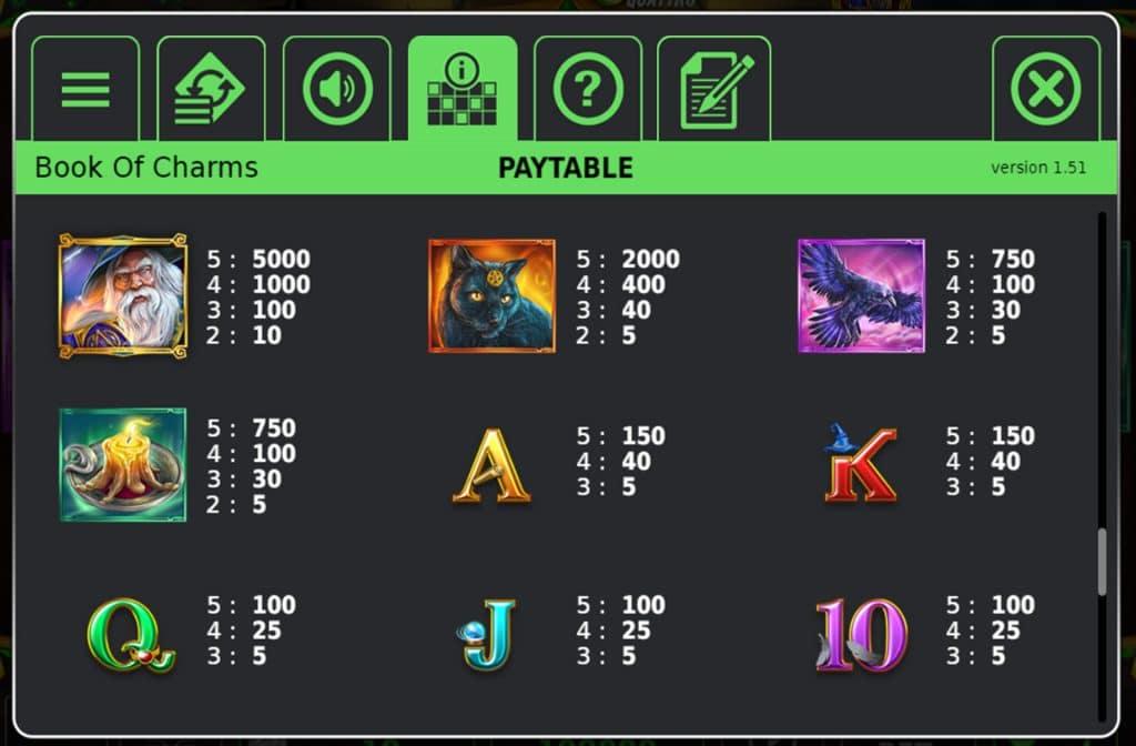 Wil je weten wat de kleurrijke symbolen waard zijn? Neem dan eens een kijkje in de prijzentabel.
