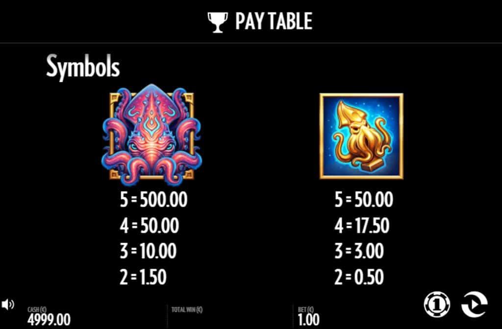 Neem gerust eens een kijkje in de uitbetalingstabel om te zien wat de betreffende symbolen waard zijn