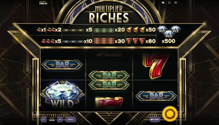 Multiplier Riches Gameplay