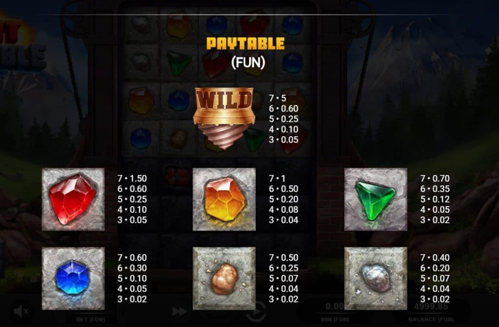 Neem eens een kijkje in de prijzentabel om te zien wat de betreffende symbolen waard zijn