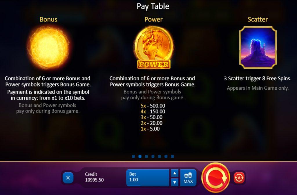 De diverse bonussymbolen kunnen jou mooie geldprijzen opleveren