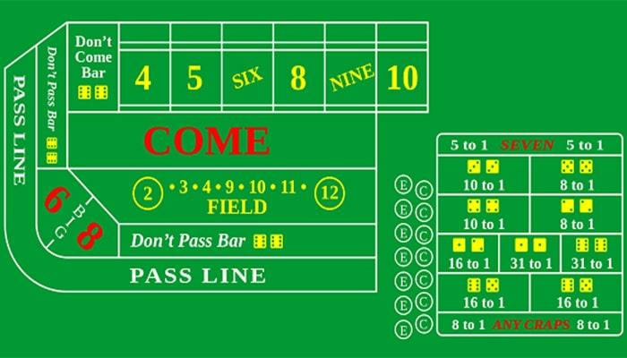 Craps Pass Line